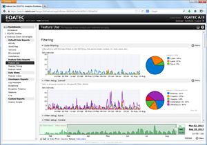 Telerik Analytics for WPF and WinForms - Visual Studio Marketplace